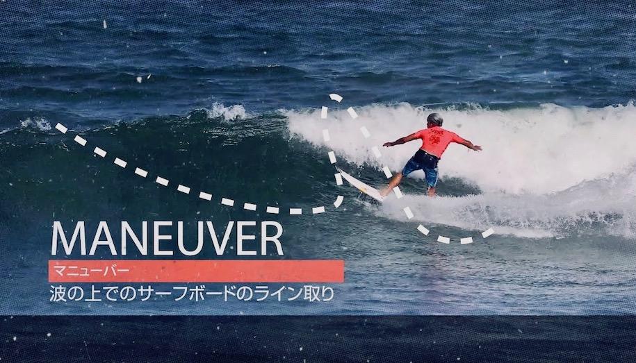 NAMINORI JAPAN【サーフィン】競技紹介