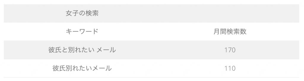 スクリーンショット 2015-11-05 13.15.14