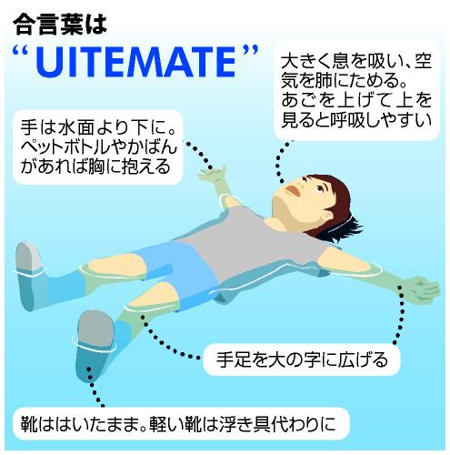 海に落ちた時は「UITEMATE」