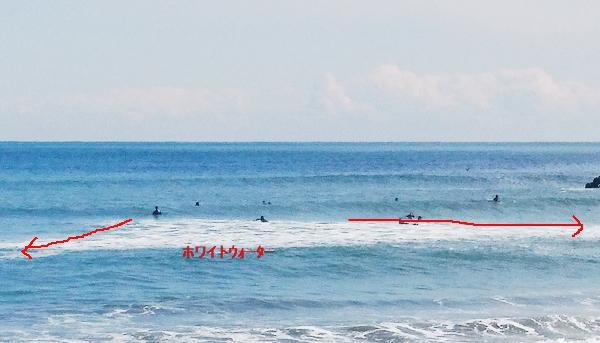 サーフィン ホワイトウォーター